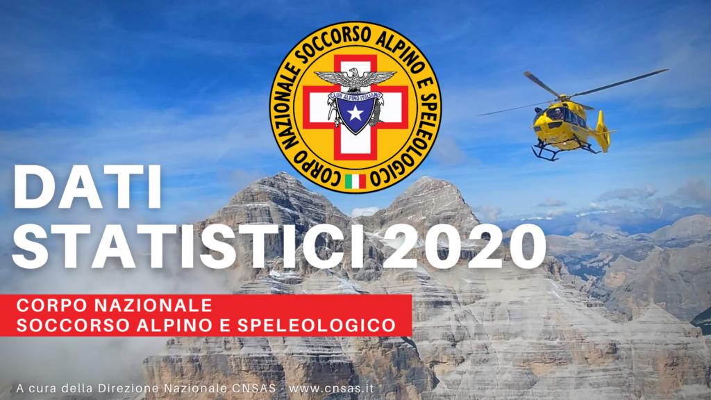 1 Soccorso Alpino: un record da evitare